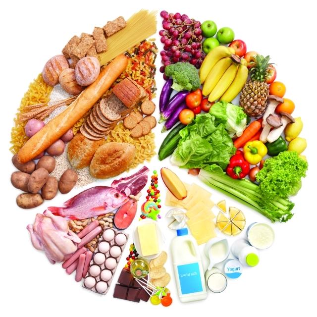 افضل نظام غذائي رياضي للتخسيس لجسم مثالي للرجال والنساء
